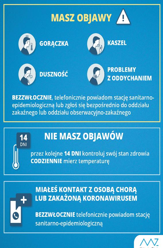 Koronawirus Kluczbork, aktualne występowanie, zapobieganie, komunikaty
