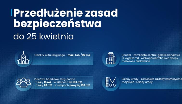 Decyzje rządu z dnia 14.04.2021r.